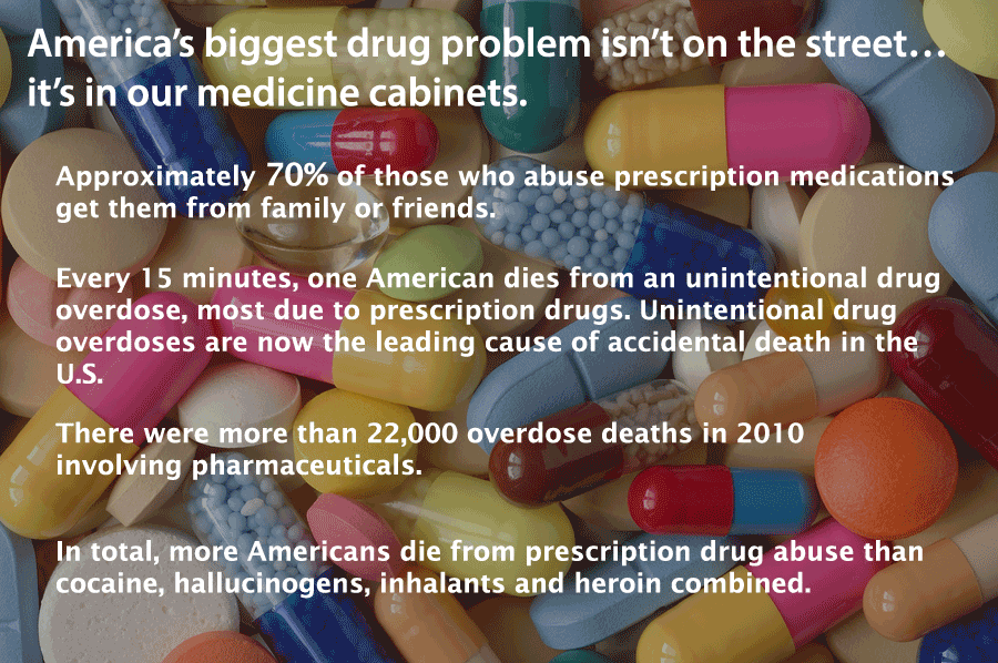 Ways to avoid drug abuse